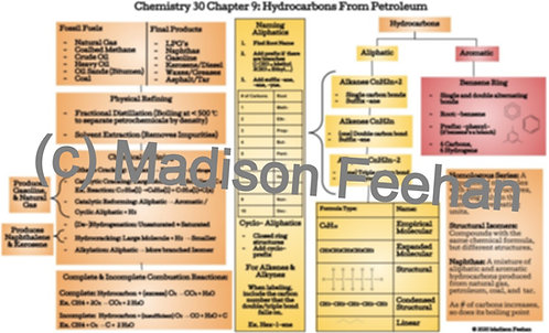 Chemistry 30 Chapter 9 Chart
