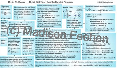Physics 30 Chapter 11 Chart