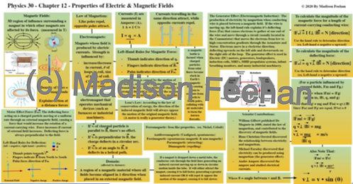 Physics 30 Chapter 12 Chart