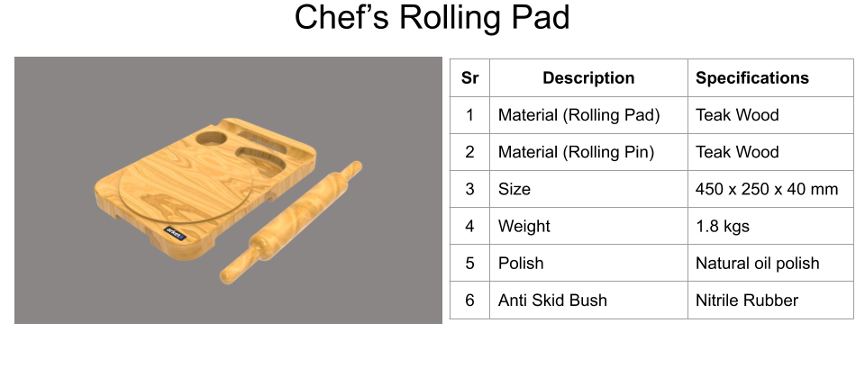 Rolling Pad Info 02.png