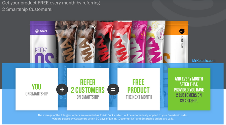 Pruvit's Free Product program in Mexico