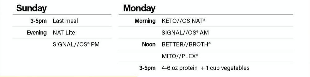Pruvit's 24 fast schedule
