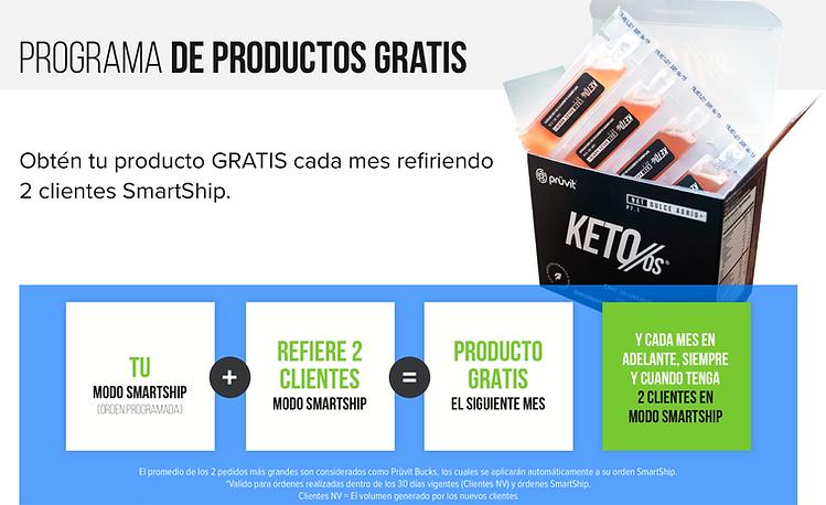 Pruvit programa de productos gratis.png