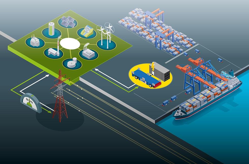 Redaktion 4 gestaltet für die HHLA eine Infografik zum Thema AGV als mobile Strompeicher auf Containerterminals.