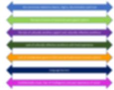 Reach - arrow chat 1.jpg