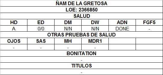 ÑAM_DE_LA_GRETOSA.png