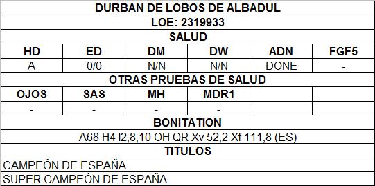 DURBAN DE LOBOS DE ALBADUL.png