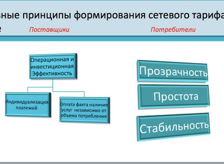 Сетевой комплекс: главный вопрос в повестку.