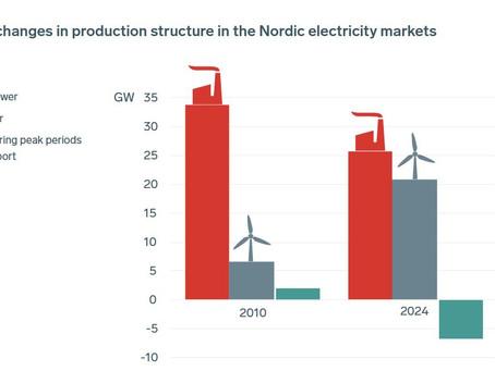 А в это время....или ремонт энергорынка по-фински