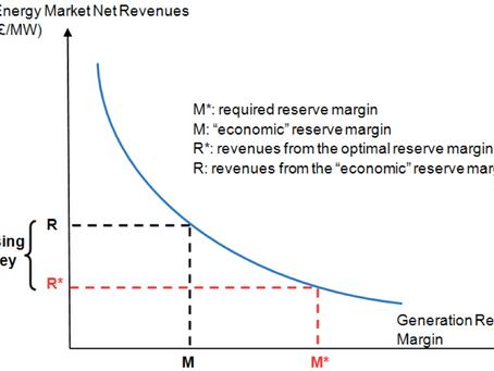 Модернизация генерации – рынок или ДПМ  perpetuum?  Часть 2.