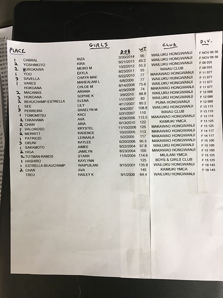 Maui Judo Renmei tounament results -Girl