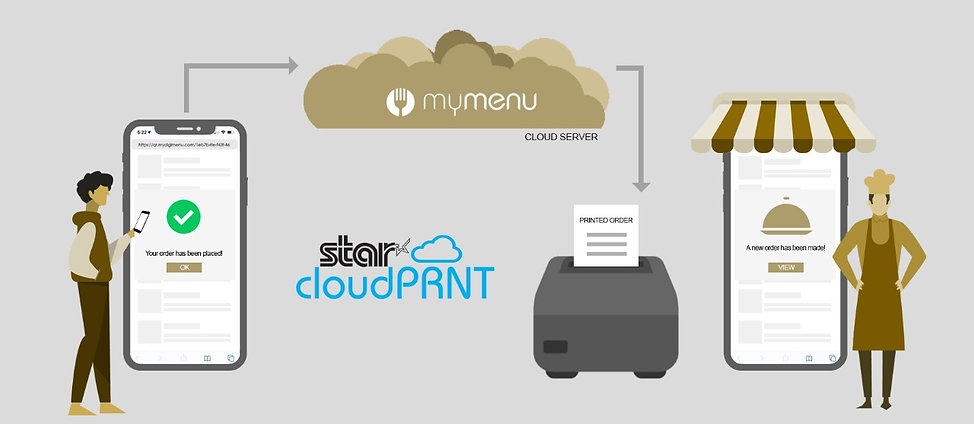 cloudprinting.jpeg