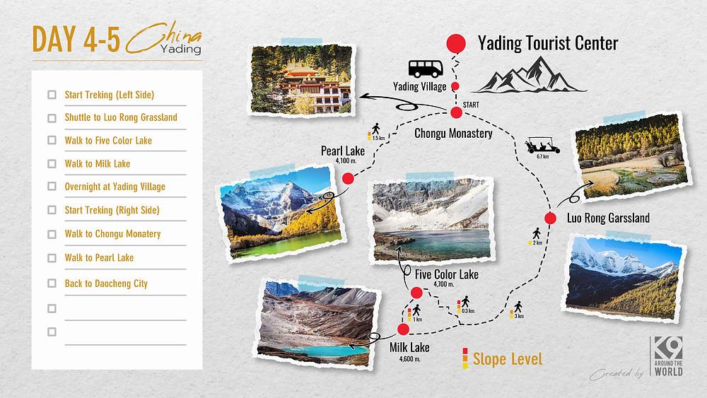 แพลนเที่ยวย่าติง (Yading Nature Reserve) ประเทศจีน