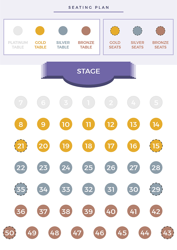 Table Layout Website Ticket Page.png