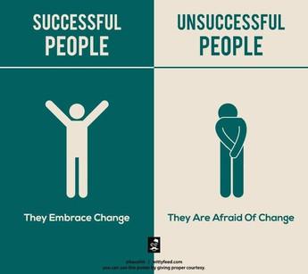 Successful PPL vs. Non-successful PPL