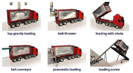 dry_bulk_liner_loading_methods_container