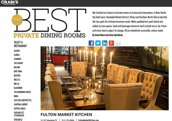 BEST PRIVATE DINING ROOMS