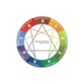 Integrative Enneagram personality coaching logo. Accelerate self awareness and personal growth by understanding your authentic self.