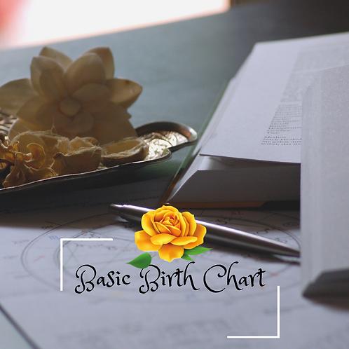Basic Birth chart