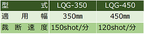 LQG Spec 4-1.png
