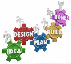 Idea, Design, Plan, Build and Done words on gears with workers climbing up the steps or instructions