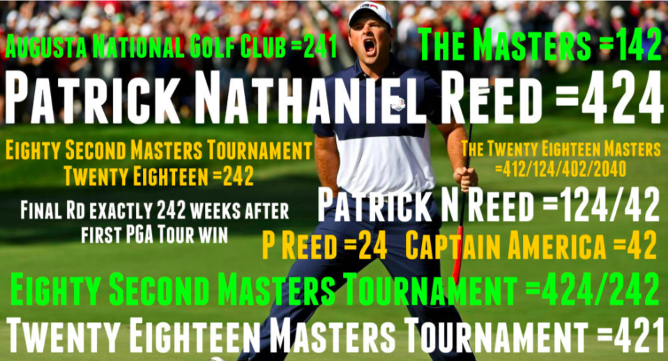 Patrick Reed (50-to-1 Underdog)