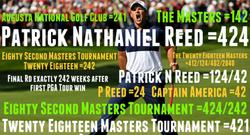 Patrick Reed (50-to-1 Underdog)