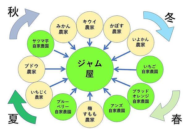 satoyama_1.jpg