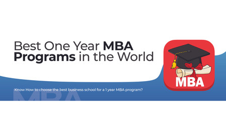 Best One Year MBA Programs in the World