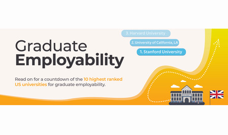 10 Best Universities in USA for Graduate Employability