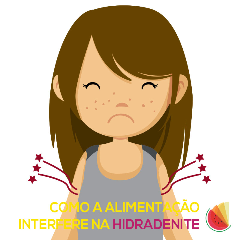 Alimentação Hidradenite
