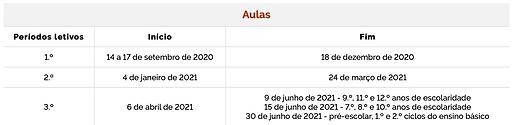 Captura de ecrã 2020-07-20, às 12.27.37.