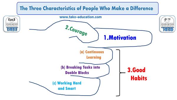 Tako Education Three Characteristics.png