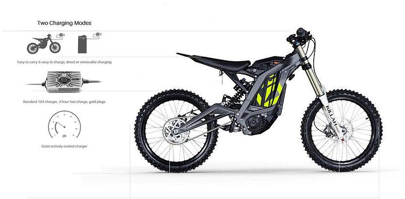 Surron eDirt Bike Features