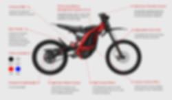 Segway X260 Electric Motorbike Dirt eBike Features