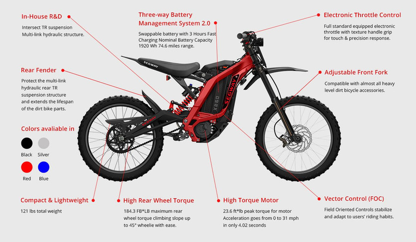 Segway X260 Electric Motorbike Dirt eBike Features
