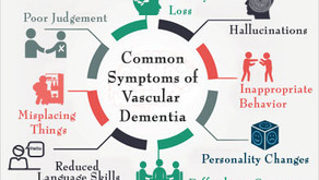 Vascular Dementia: The Heart & Mind