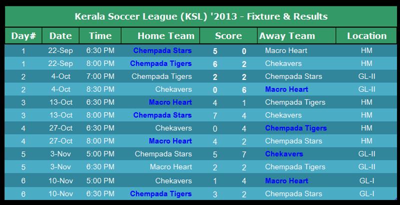 Soocer Fixtures & Results