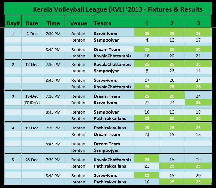 KVL Fixtures