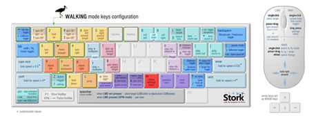 Stork_Key_Shortcuts2.jpg