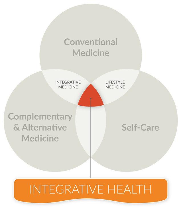 Integrative-Health.jpg