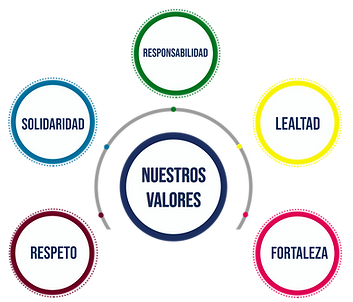 valores2 (2).png