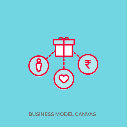 A strategic management and entrepreneurial tool. It allows one to describe, design, challenge, invent, and pivot one's business model.