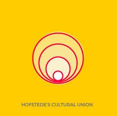 Hofstede's cultural onion