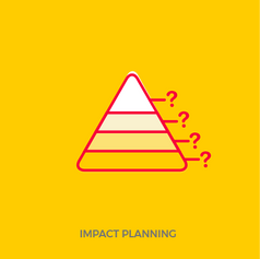 A simplified version of the impact framework, the hierarchy helps in systemizing and structuring the execution of an idea by keeping its purpose at the core. Through the articulation of the impact, outcomes, outputs, activities and stakeholders one is able to bring clarity to the why, how, what and who of the project.