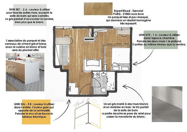 Plan 2D en couleur de rénovation d'un studio à Colmar par Amandine Vonarx - Amand'in Déco, décoratrice d'intérieur UFDI