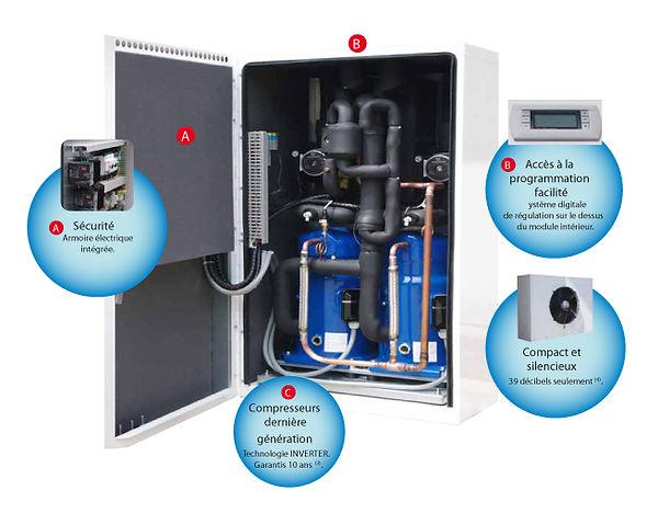 Pompe a chaleur air/eau
