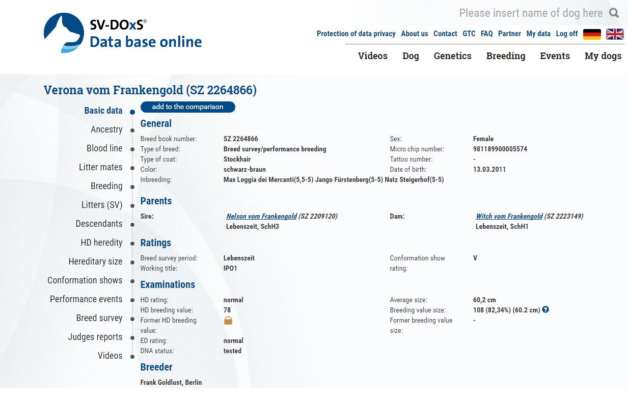 SV Database Certifications