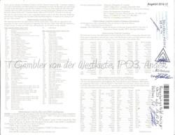 Hips & Elbows German SV a-normal
