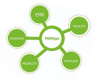 Sprokets_PDMsys.jpg